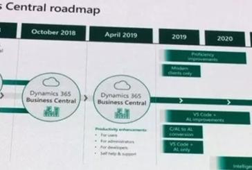 Dynamics 365 October 2019 Release