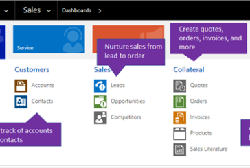 Dynamics 365 Sales Bundles