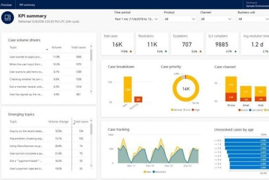 AI capabilities in Dynamics 365