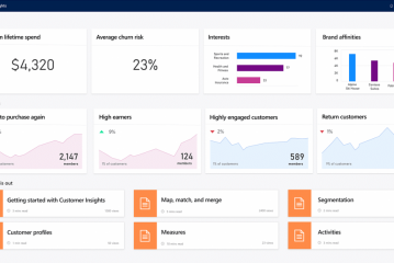 Dynamics 365 and Artificial Intelligence