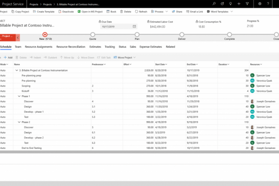 Dynamics 365 Project Service Automation 2020 Release Wave 1