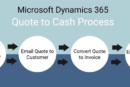 Dynamics365 Quote to Cash